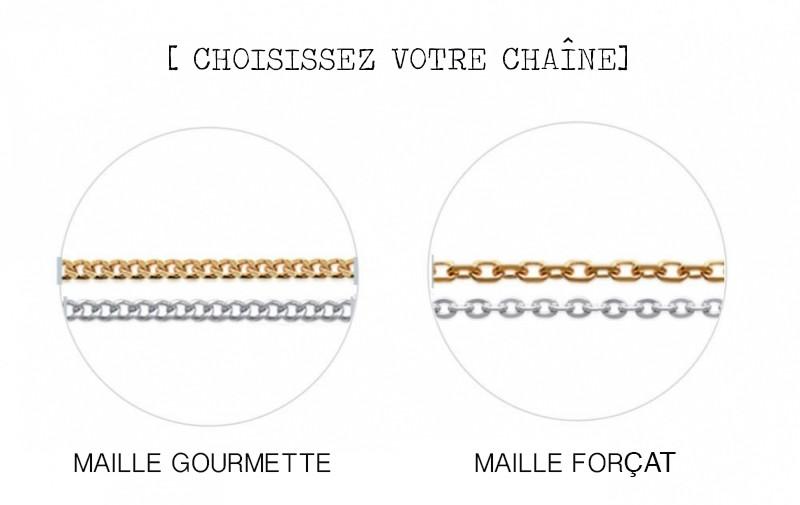 choix chaine collier personnalisé